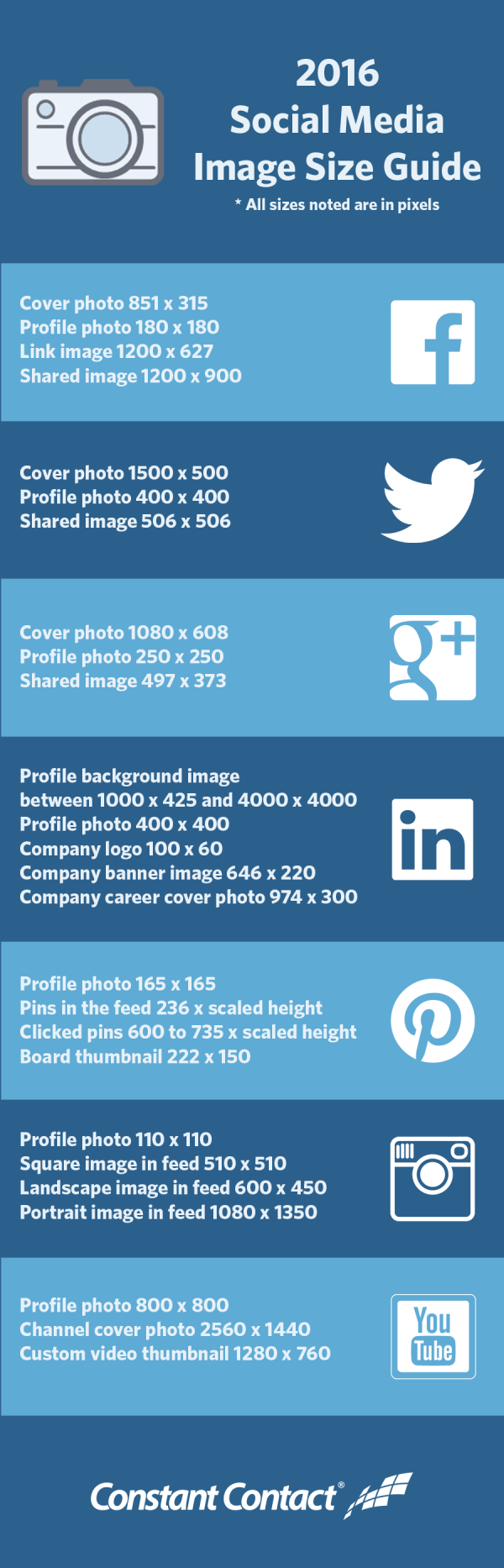 2016 social media image cheat sheet